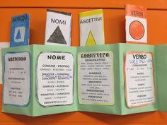 Home Schooling, My Teacher, Mini Books, Grammar, Homeschool, Teaching, Education, Blog, 3