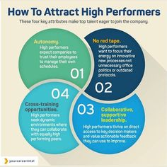 How to attract high performers team building employee engagement recruitment - Business Management - Ideas of Business Management - How to attract high performers team building employee engagement recruitment leadership teamwork productivity.
