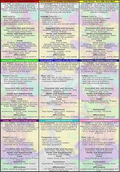 chakras and their meanings   Original articles from our library related to the Chakra Colors. See ...