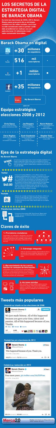 Los secretos de la estrategia digital de Barack #Obama #socialmediamarketing