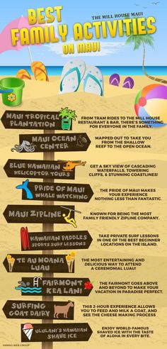 If you're bringing the whole crew to paradise, this is your guide for a fabulous family vacation! Best family activities on maui infographic. Trip To Maui, Hawaii Vacation, Vacation Trips, Maui Honeymoon, Vacation Spots, Hawaii 2017, Aloha Hawaii, Maui Activities, Family Activities