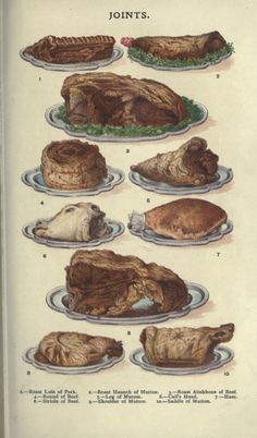 Typical Joints of Meat served during the Regency Years.  Roast Loin of Pork, Roast Haunch of Mutton, Roast Aitchbone of Beef, Round of Beef, Leg of Mutton, Calf's Head, Ham, Sirloin of Beef, Shoulder of Mutton, Saddle of Mutton. archive.org