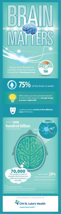 Do you know how many thoughts you have in a day? Check out these amazing brain facts and find out!