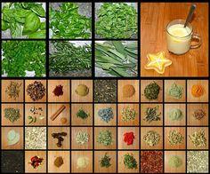Home Remedy herbal teas