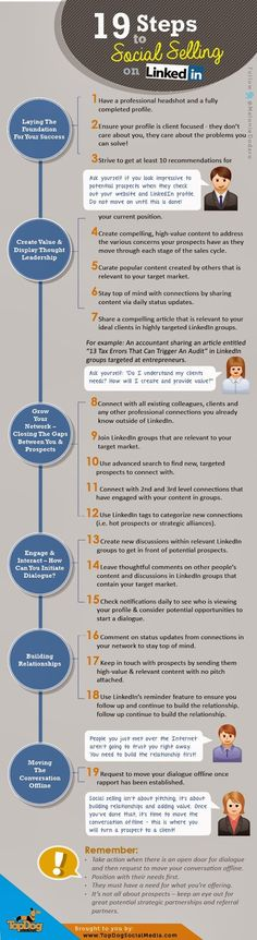 19 Steps to Social Selling on LinkedIn #UsefulInsight #FoodForThought