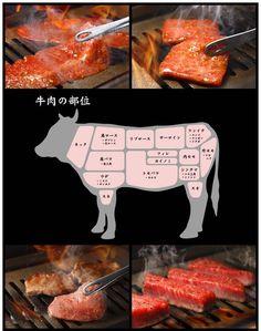 焼肉稲田 Japanese Menu, Menu Book, Food Menu Design, Grilled Meat, Menu Restaurant, Food Dishes, Love Food, Food Porn, Food And Drink