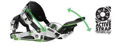 FLOW Snowboarding Bindings Technology | Snowboards & Equipment Tech.