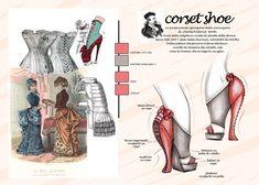 Studente: Federica Frigerio Corso: St Costume - Fashion Design Platform, Costumes, Fashion Design, Dress Up Clothes, Costume, Swimwear, Suits