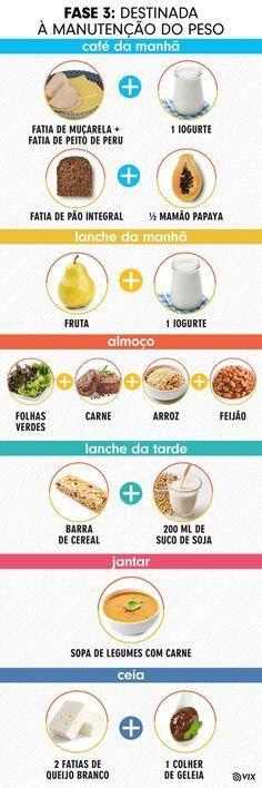 Nova dieta com proteínas secas 7 kg em 14 dias: ver / - Atkins, Low Cholesterol Diet Plan, Ldl Cholesterol, Carrot Cake Smoothie, Corned Beef Recipes, Easy Meal Plans, Dukan Diet, Get Skinny, Protein Diets