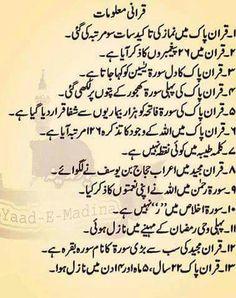 Hadith Quotes, Ali Quotes, Muslim Quotes, Quran Quotes, People Quotes, Words Quotes, Best Islamic Quotes, Islamic Phrases, Islamic Messages