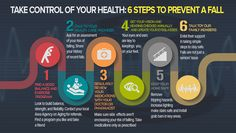 How To Prevent Falls - Infographic