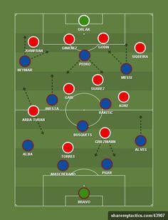 FC BARCELONA (4-1-3-2) vs ATLETICO DE MADRID (4-3-3-0) - LIGA BBVA - 17th May 2014 - Football tactics and formations - ShareMyTactics.com