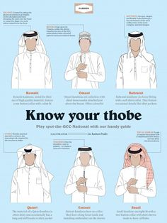 Know your thobe.