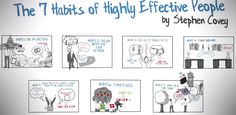 Watch The Book Summary - 7 Habits of Highly Effective People by Stephen Covey - Smallstarter Africa Stephen Covey, Study Skills, Life Skills, Ernst Hemingway, Mindfulness For Beginners, Seven Habits, Highly Effective People, Rich Dad Poor Dad, Le Management