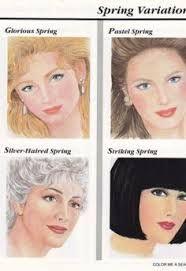 Bildresultat för light spring color season