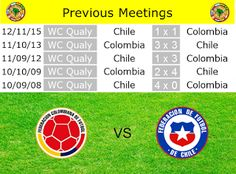 Café y Fútbol: Previous Colombia vs Chile