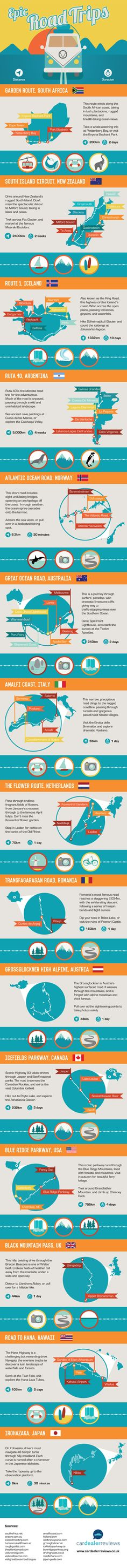 Epic Road Trips #infographic  #Travel