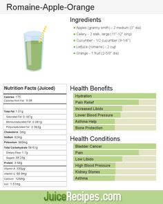 Romaine-Apple-Orange | Juice Recipes. Oh this one is so tasty!!! Yummy 6/24/14