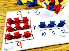 The Counting On Strategy for Addition - Mr Elementary Math Addition Strategies, Addition And Subtraction Worksheets, Elementary Math, Counting, Activities