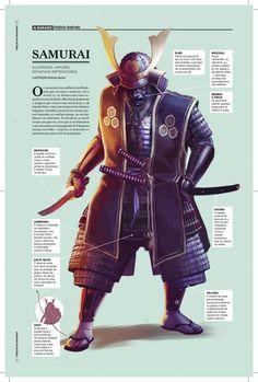 Conheça os equipamentos e táticas dos guerreiros mais famosos do Japão
