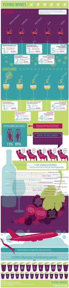 [Infographie] Bien choisir son vin dans l'avion !