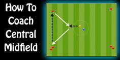 Coaching central midfield play (with video) Central Midfield and Wide Player Link Up Play Dimensions: Use Center circle and width of the field.  Set a cone in each corner 40 yards apart. How To: One central midfielder  occupies the center circle with a passive defender  marking closely these players will be the initial focus for…Continue Reading → → →