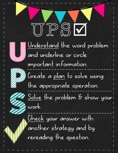 UPSCheck Problem Solving Process Poster from Mrs. A. Colwell's Creations on TeachersNotebook.com -  (4 pages)  - UPSCheck is a fantastic problem solving process for students to use with math word problems. Teach students to write UPScheck on their test papers and to follow each step of the process.