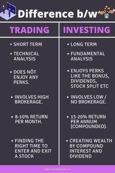 Stock Market Investing, Investing In Stocks, Investing Money, Investment Quotes, Investment Tips, Retirement Investment, Stock Market Basics, Analyse Technique, Stock Trading Strategies