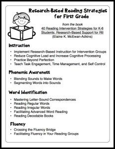 Research-Based Reading Strategies for First Grade. Free printable.  Printable for Kindergarten too!