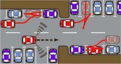 "Asistencia al aparcamiento ""Park assist o Park pilot"" #Motor http://blgs.co/62uKxE"