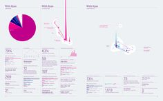 Annual report by infographic specialist Nicholas Felton Poster Design Layout, Print Layout, Book Layout, Print Design, Information Visualization, Data Visualization, Information Design, Information Graphics, Spider Graph