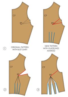 The Cutting Class | Fundamentals of Pattern Making: Viktor Dart Clusters