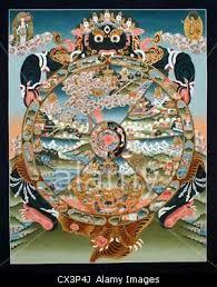 Symbolic Representation, Wheel Of Life, Buddha, Christmas Bulbs, Symbols, Holiday Decor, Magick, Christmas Light Bulbs, Glyphs