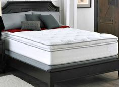 Mattress Buying Guide – Consumer Reports. Tips and information for buying a new mattress