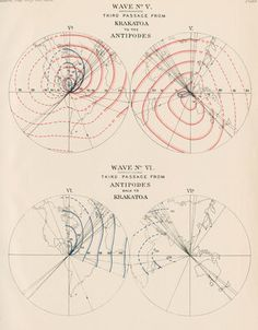 Four figures showing the passage of the fifth and sixth tsunami waves generated by the eruption of Krakatoa, the island in the Sunda Strait, Indonesia on 27 August 1883.