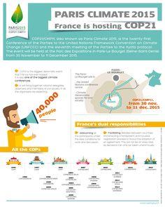 cop 21 - Google Search Un Climate Change Conference, Paris Climate, Paris 2015, United Nations, The Twenties, Google Search, Climate Change