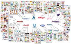 Qué marca pertenece a qué empresa.