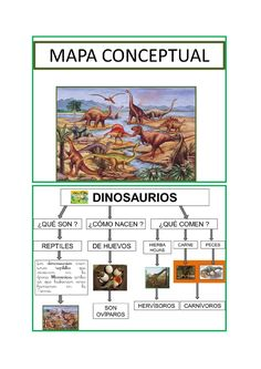 Title: DINOSAURIOS MARZO Y ABRIL, Author: Dolores Todolí, Length: 46 pages, Published: Dinosaur Projects, Dinosaur Activities, English Activities, Animals For Kids, Ideas Originales, Darwin, Montessori, School, Dinosaurs