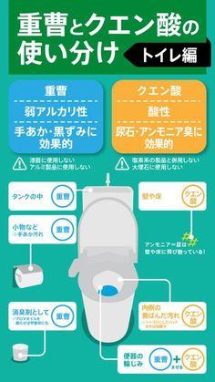 エコな洗剤として使える重曹とクエン酸、今回はトイレでの使い分けを図解にしてみた。重曹は主にタンク内の黒カビやぬめり、手あかなどの汚れに、クエン酸は尿石やアンモニア臭に、それぞれ効果的なようです。さあ、レッツトイレ掃除! ちなみにクエン酸と塩素系洗剤は混ぜると大変危険です!混ぜないように! Konmari Method, Kirara, Homekeeping, Tidy Up, Natural Cleaning Products, Clean Up, Trivia, Clean House, Good To Know