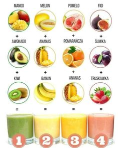 Awesome Top Tips For Getting Children To Eat Healthy Food Ideas. Top Tips For Getting Children To Eat Healthy Food Ideas. Clean Eating Snacks, Healthy Eating, Gourmet Recipes, Healthy Recipes, Apple Smoothies, Easy Cooking, Food Print, Food And Drink, Feels