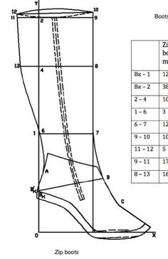 PDF file of 30 pages( technical drawings) of shoe upper/lining designing/construction/pattern for (woman pump and boots, man derby, oxford,loafers) by Italian method. Please, read the following information CAREFULLY: - This method was invented in Milano (Italy) and used by many designers
