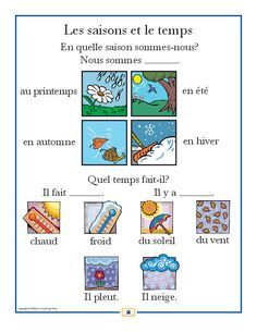 French Weather Poster - Italian, French and Spanish Language Teaching Posters Italian Lessons, French Lessons, French Language Learning, Learn A New Language, Spanish Language, Sign Language, Learning Italian, Learning Spanish, Learning Resources