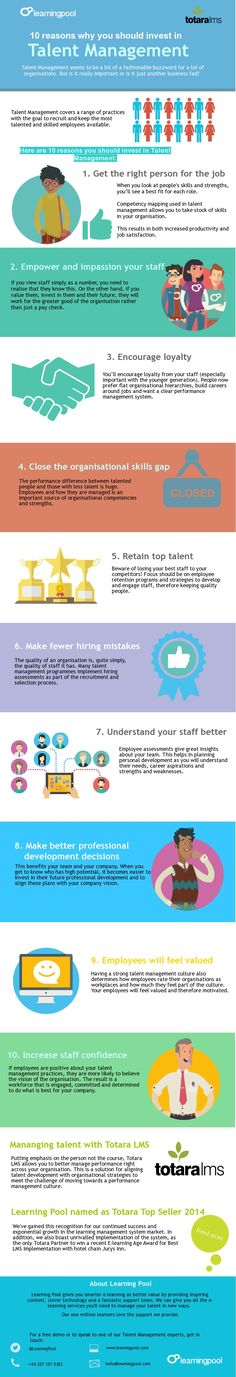 Why You Should Invest in Talent Management Infographic - http://elearninginfographics.com/invest-talent-management-infographic/