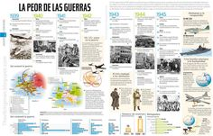Infografia: Características Relevantes De II Guerra Mundial
