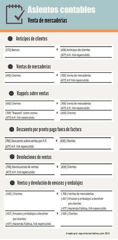 Infografía de la contabilización de las ventas de mercaderías