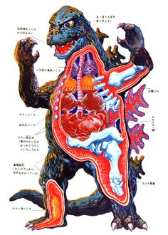 anatomical painting of Godzilla. this would make an awesome poster for a boy's room