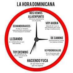 #DominicanRepublic sense of time | A clock that gives you the real meaning of idiomatic expression on how late people are. -Visit www.SpeakingLatino.com