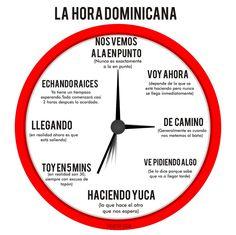 I, 7 - Humor gráfico - hora dominicana
