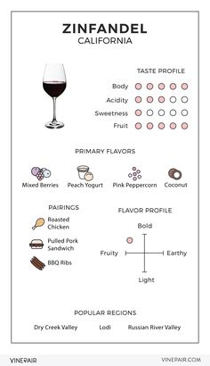 An Illustrated Guide to California Zinfandel | VinePair