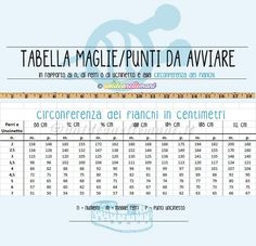 tabella numero maglie da avviare Knitting Stitches, Baby Knitting, Knitting Patterns, Crochet Patterns, Form Crochet, Knit Crochet, Knitting Websites, Crochet Clothes, Sewing